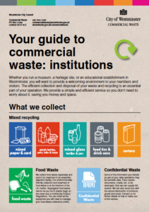 waste management for institutions museums