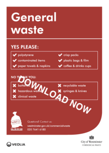 Posters On How To Manage Waste Commercial Waste